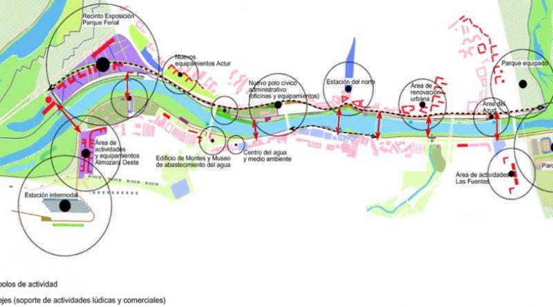 Plan riberas expo 2008